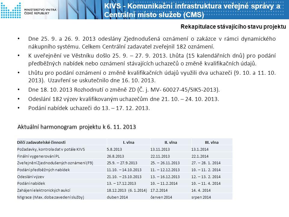 Dne 25. 9. a 26. 9. 2013 odeslány Zjednodušená oznámení o zakázce v rámci dynamického nákupního systému. Celkem Centrální zadavatel zveřejnil 182 ozná