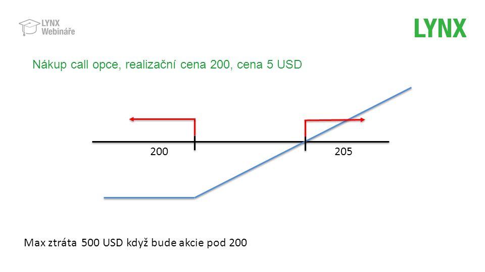 Nákup call opce, realizační cena 200, cena 5 USD 200 Max ztráta 500 USD když bude akcie pod 200 205