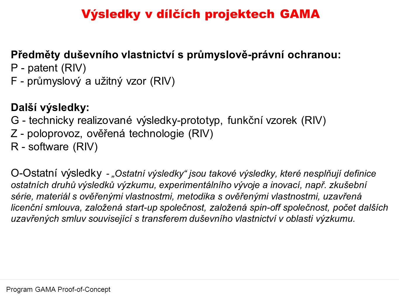 """Program GAMA Proof-of-Concept Předměty duševního vlastnictví s průmyslově-právní ochranou: P - patent (RIV) F - průmyslový a užitný vzor (RIV) Další výsledky: G - technicky realizované výsledky-prototyp, funkční vzorek (RIV) Z - poloprovoz, ověřená technologie (RIV) R - software (RIV) O-Ostatní výsledky - """"Ostatní výsledky jsou takové výsledky, které nesplňují definice ostatních druhů výsledků výzkumu, experimentálního vývoje a inovací, např."""
