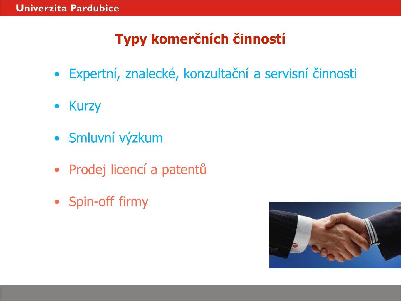 Typy komerčních činností Expertní, znalecké, konzultační a servisní činnosti Kurzy Smluvní výzkum Prodej licencí a patentů Spin-off firmy