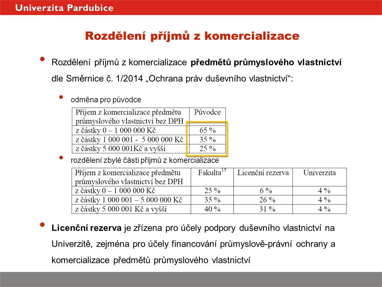Rozdělení příjmů z komercializace Informace o podpoře Rozdělení příjmů z komercializace předmětů průmyslového vlastnictví dle Směrnice č.