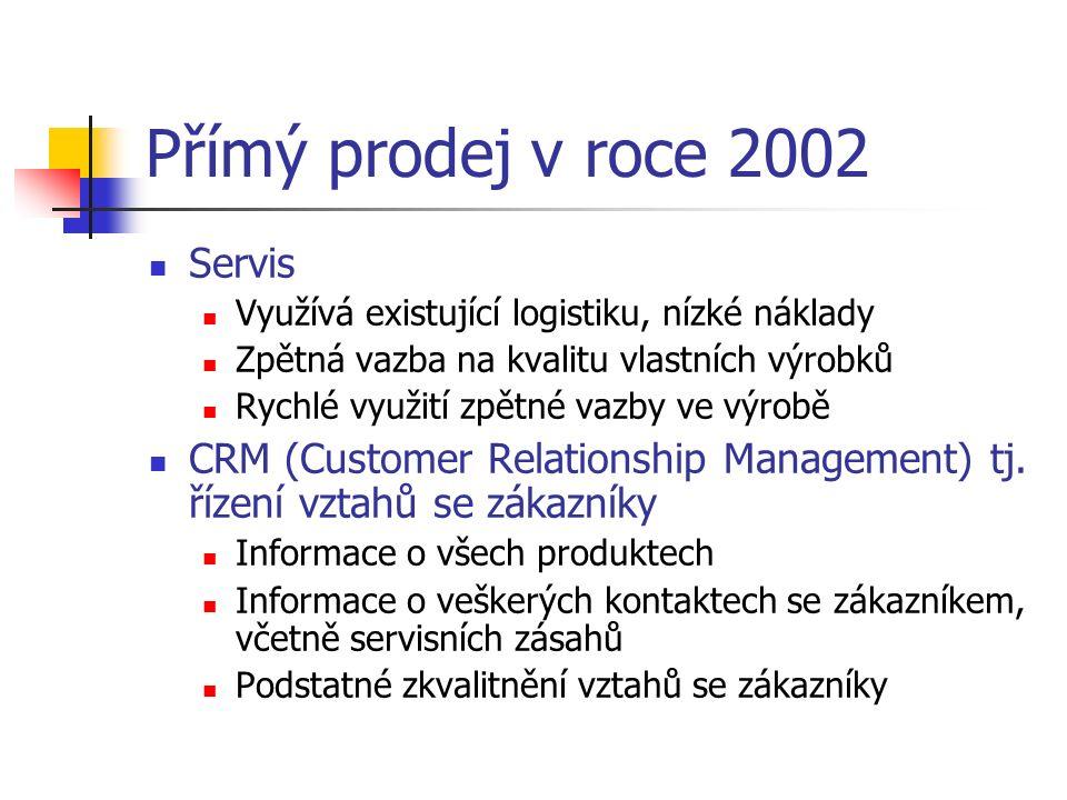 Přímý prodej v roce 2002 Servis Využívá existující logistiku, nízké náklady Zpětná vazba na kvalitu vlastních výrobků Rychlé využití zpětné vazby ve výrobě CRM (Customer Relationship Management) tj.
