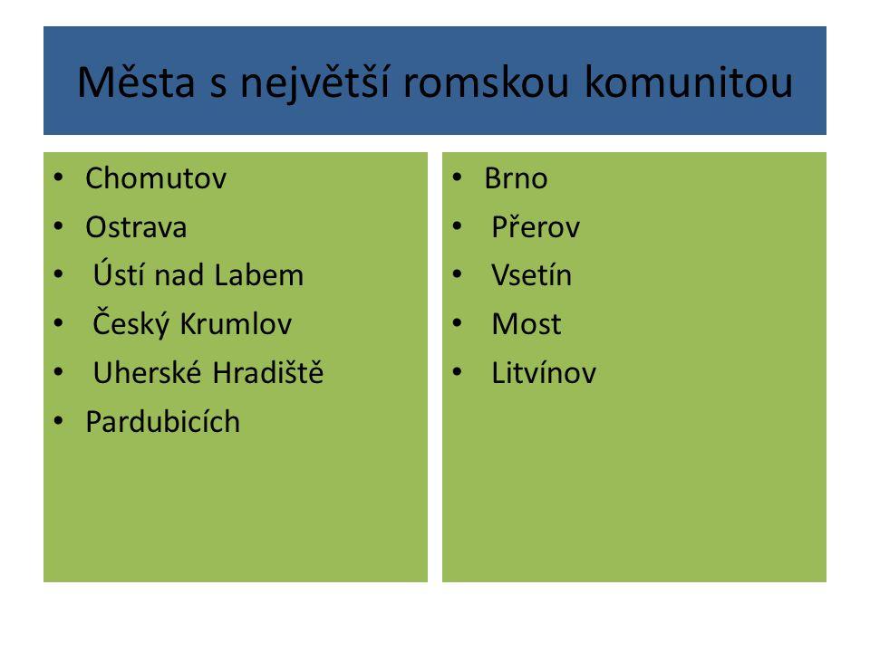 Města s největší romskou komunitou Chomutov Ostrava Ústí nad Labem Český Krumlov Uherské Hradiště Pardubicích Brno Přerov Vsetín Most Litvínov
