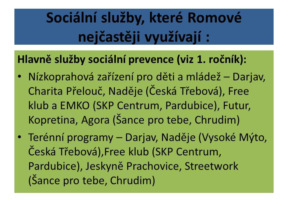 Sociální služby, které Romové nejčastěji využívají : Hlavně služby sociální prevence (viz 1. ročník): Nízkoprahová zařízení pro děti a mládež – Darjav