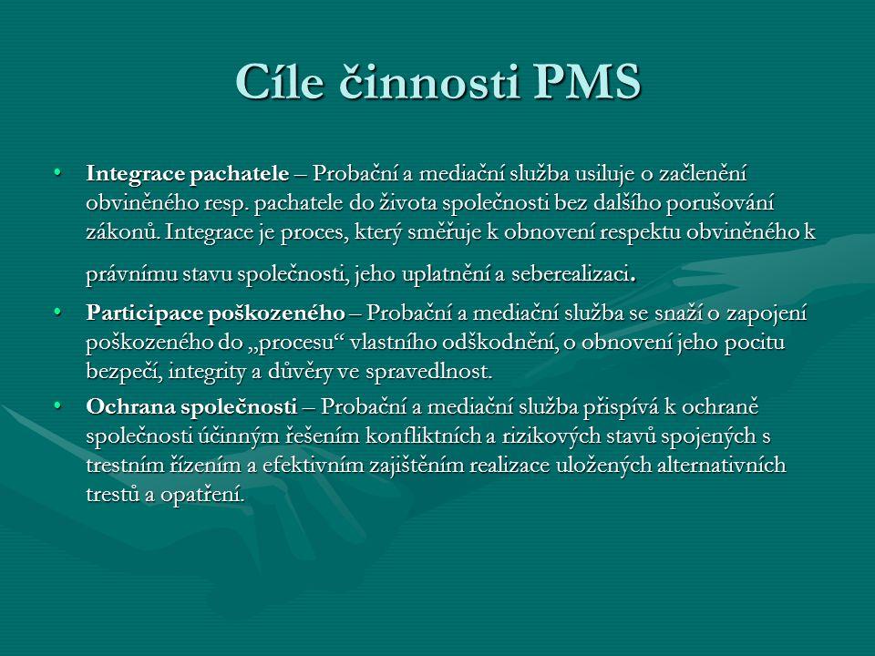 Cíle činnosti PMS Integrace pachatele – Probační a mediační služba usiluje o začlenění obviněného resp.