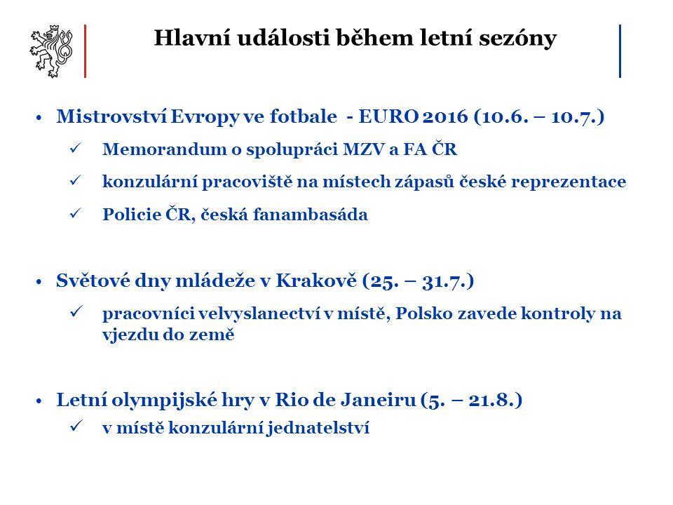 Hlavní události během letní sezóny Mistrovství Evropy ve fotbale - EURO 2016 (10.6. – 10.7.) Memorandum o spolupráci MZV a FA ČR konzulární pracoviště