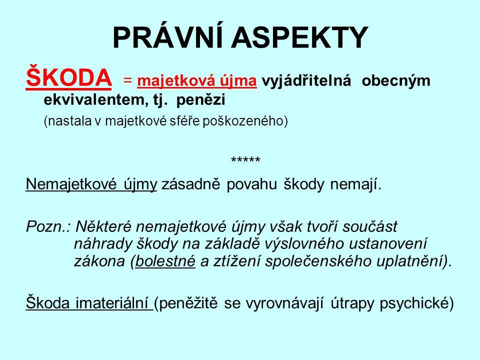 PRÁVNÍ ASPEKTY ŠKODA = majetková újma vyjádřitelná obecným ekvivalentem, tj.