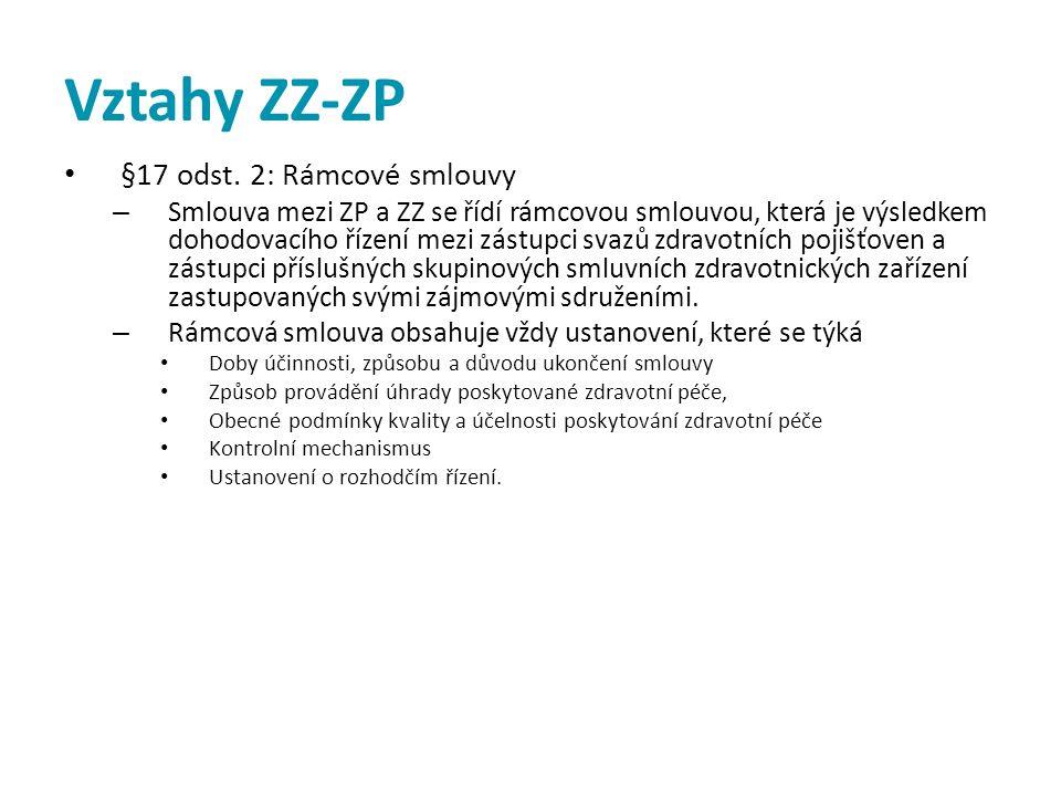 Vztahy ZZ-ZP §17: Seznam a úhrady – Seznam zdravotních výkonů s bodovými hodnotami vydává Ministerstvo zdravotnictví vyhláškou.