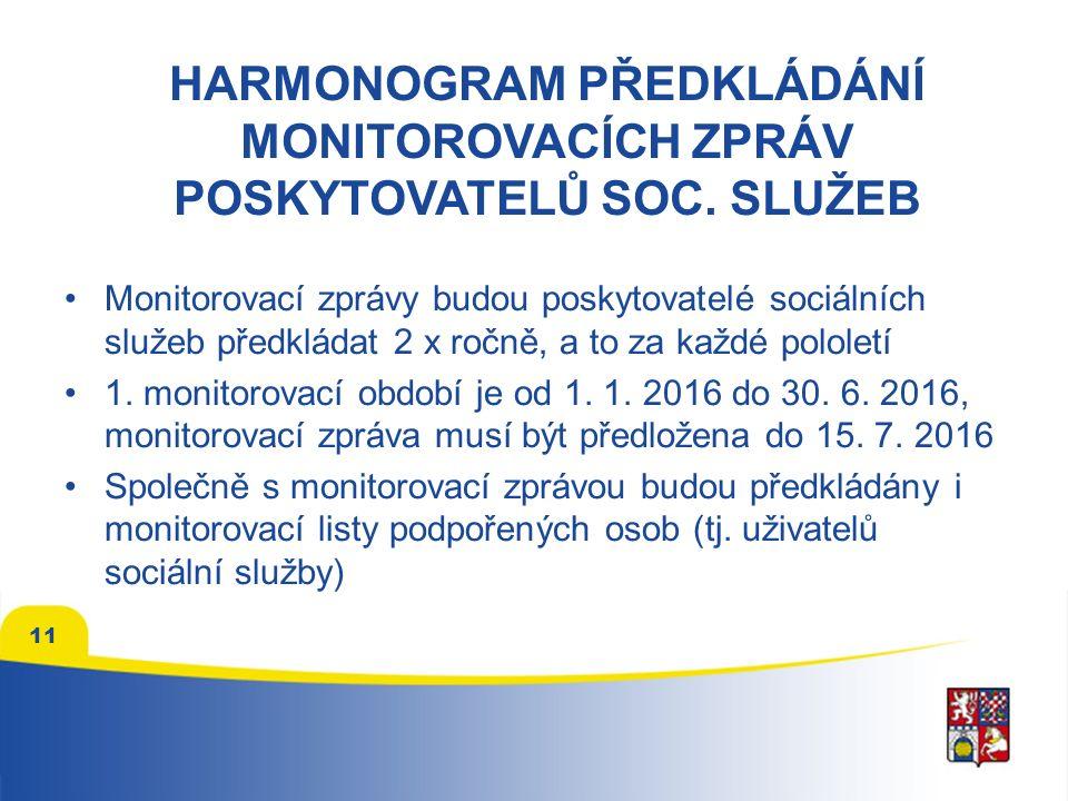 HARMONOGRAM PŘEDKLÁDÁNÍ MONITOROVACÍCH ZPRÁV POSKYTOVATELŮ SOC.