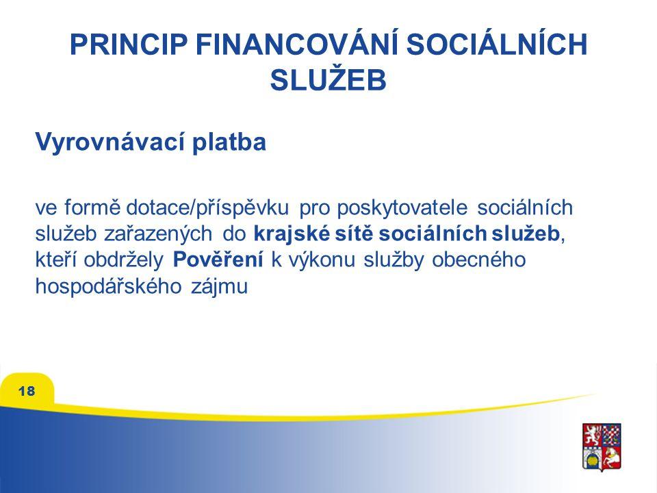 18 PRINCIP FINANCOVÁNÍ SOCIÁLNÍCH SLUŽEB Vyrovnávací platba ve formě dotace/příspěvku pro poskytovatele sociálních služeb zařazených do krajské sítě sociálních služeb, kteří obdržely Pověření k výkonu služby obecného hospodářského zájmu