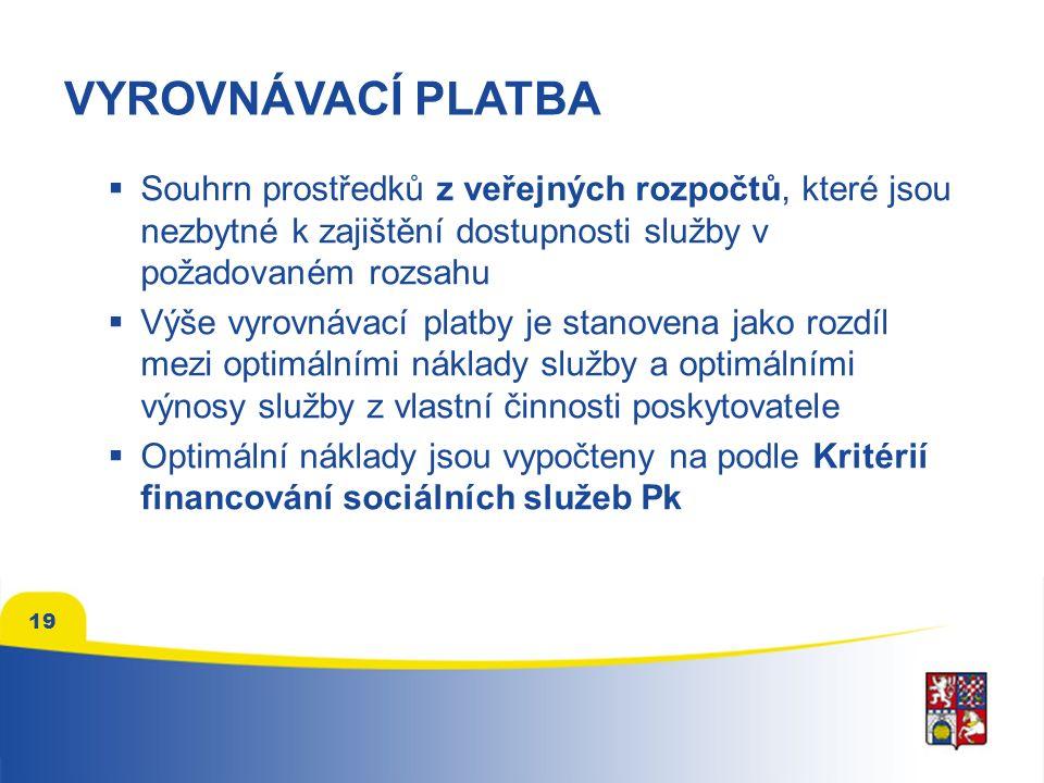 19 VYROVNÁVACÍ PLATBA  Souhrn prostředků z veřejných rozpočtů, které jsou nezbytné k zajištění dostupnosti služby v požadovaném rozsahu  Výše vyrovnávací platby je stanovena jako rozdíl mezi optimálními náklady služby a optimálními výnosy služby z vlastní činnosti poskytovatele  Optimální náklady jsou vypočteny na podle Kritérií financování sociálních služeb Pk