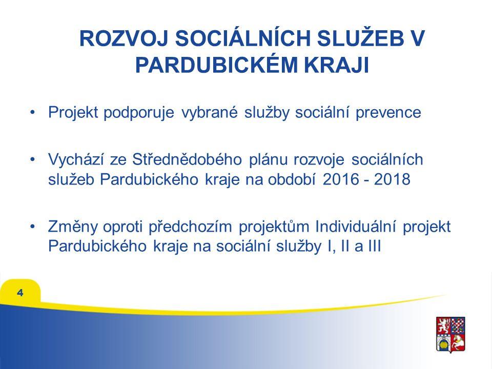 Projekt podporuje vybrané služby sociální prevence Vychází ze Střednědobého plánu rozvoje sociálních služeb Pardubického kraje na období 2016 - 2018 Změny oproti předchozím projektům Individuální projekt Pardubického kraje na sociální služby I, II a III 4
