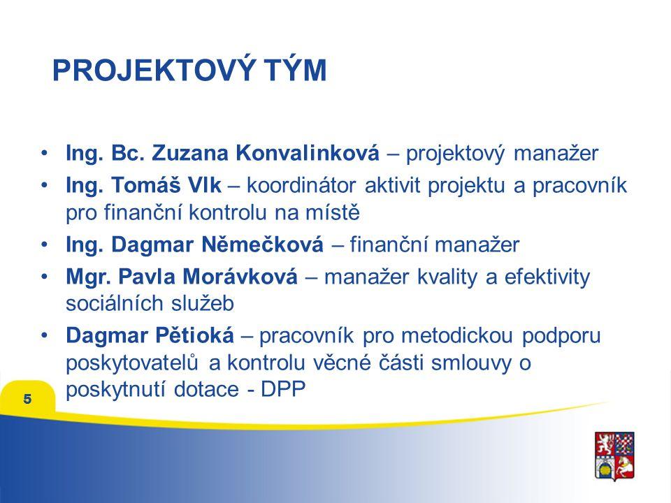 PROJEKTOVÝ TÝM Ing. Bc. Zuzana Konvalinková – projektový manažer Ing.