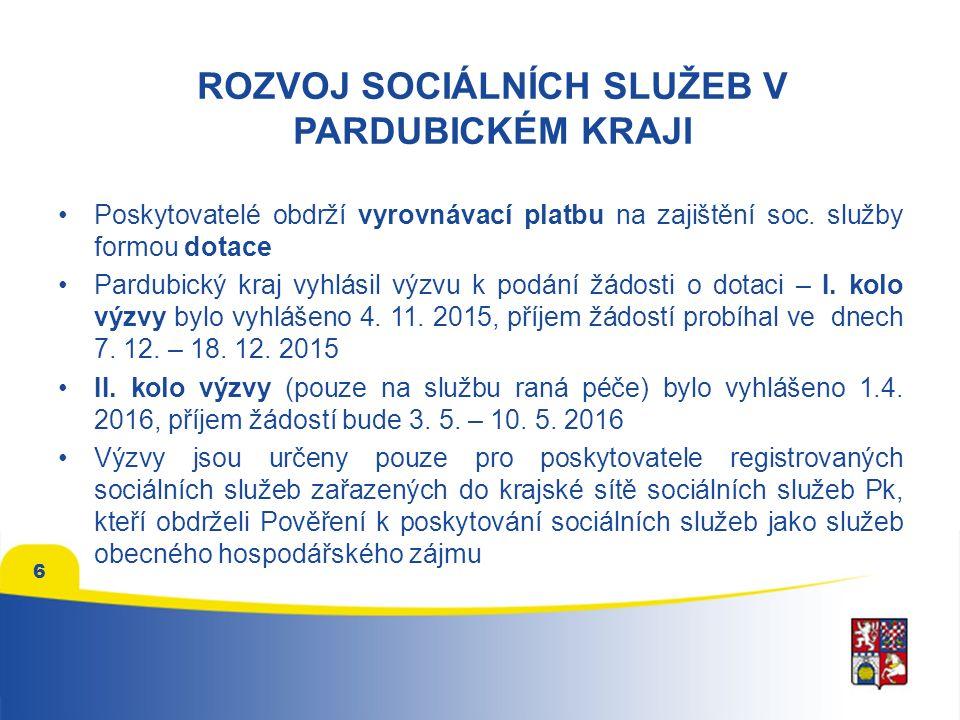  V rámci publicity zajistit plakát s informacemi o projektu a poskytované službě.