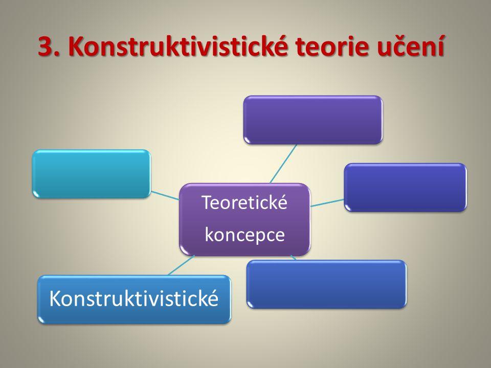 3. Konstruktivistické teorie učení Teoretické koncepce Konstruktivistické