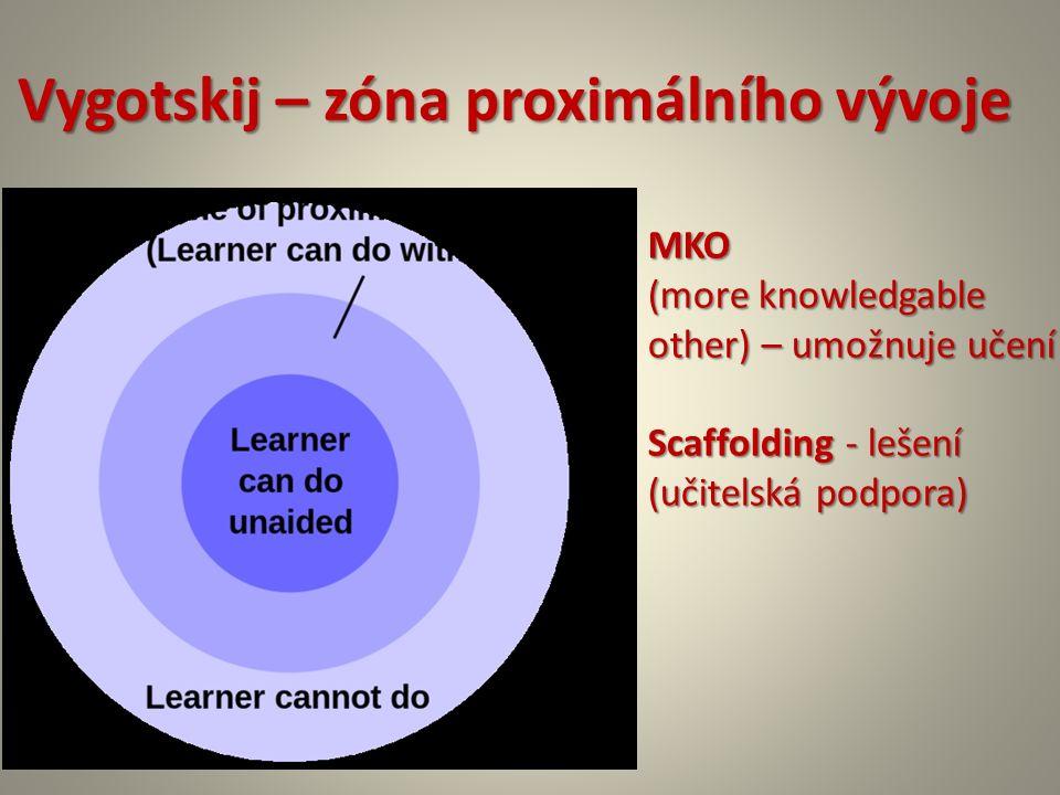 Vygotskij – zóna proximálního vývoje MKO (more knowledgable other) – umožnuje učení Scaffolding - lešení (učitelská podpora)