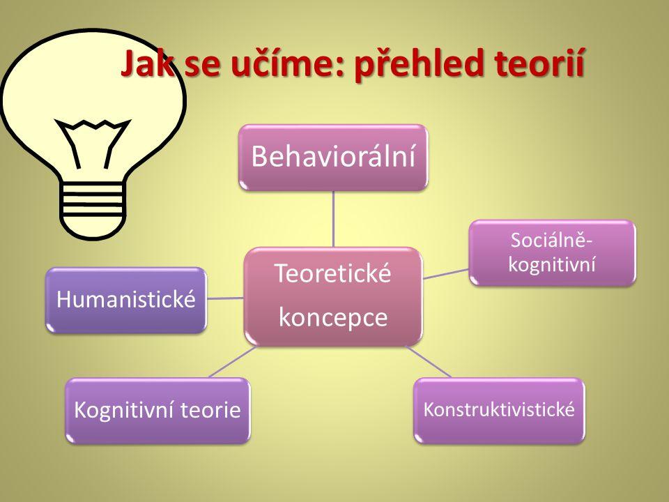 Jak se učíme: přehled teorií Teoretické koncepce Behaviorální Sociálně- kognitivní Konstruktivistické Kognitivní teorie Humanistické