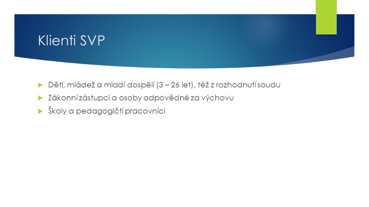 Působnost SVP Šumpersko Zábřežsko Jesenicko Mohelnicko