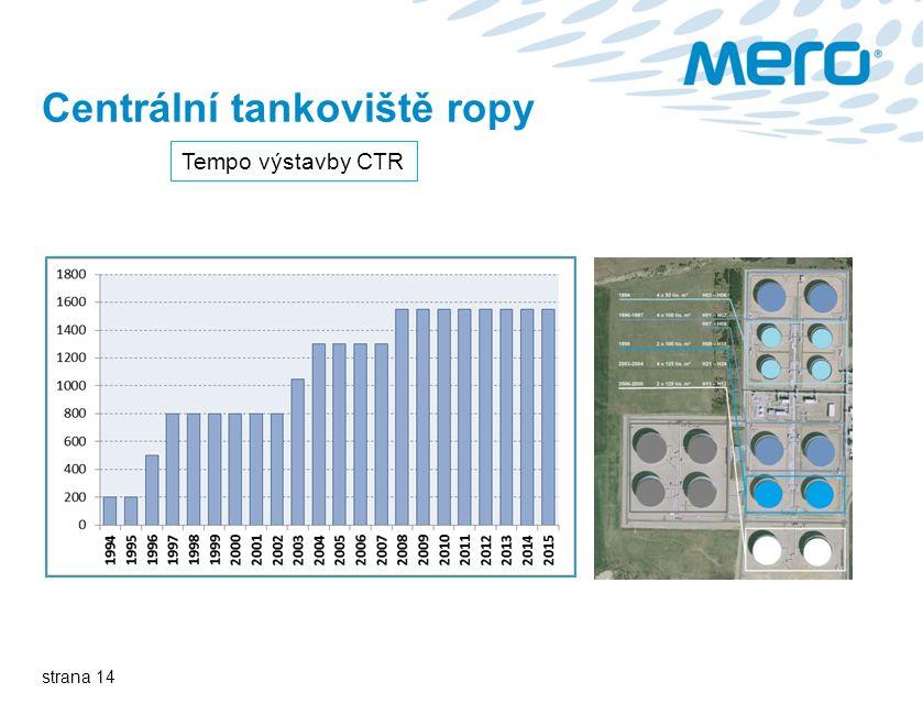 strana 14 Centrální tankoviště ropy Tempo výstavby CTR