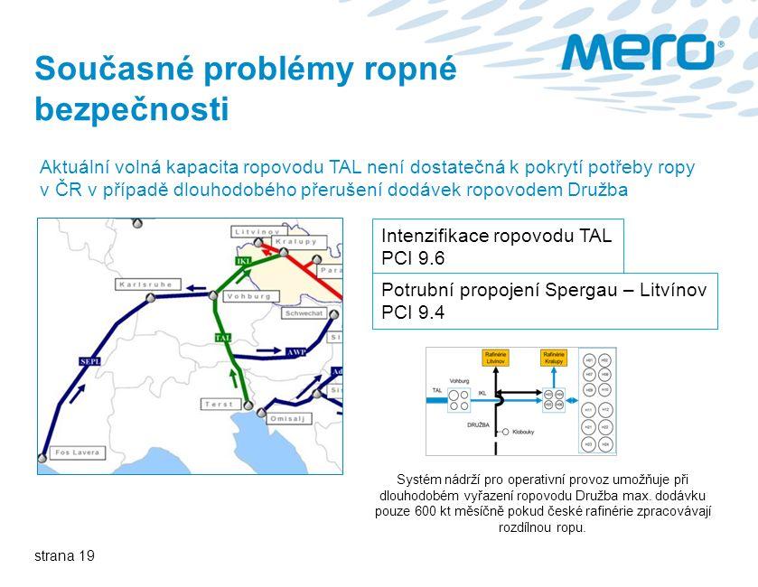 strana 19 Současné problémy ropné bezpečnosti Aktuální volná kapacita ropovodu TAL není dostatečná k pokrytí potřeby ropy v ČR v případě dlouhodobého přerušení dodávek ropovodem Družba Intenzifikace ropovodu TAL PCI 9.6 Potrubní propojení Spergau – Litvínov PCI 9.4 Systém nádrží pro operativní provoz umožňuje při dlouhodobém vyřazení ropovodu Družba max.