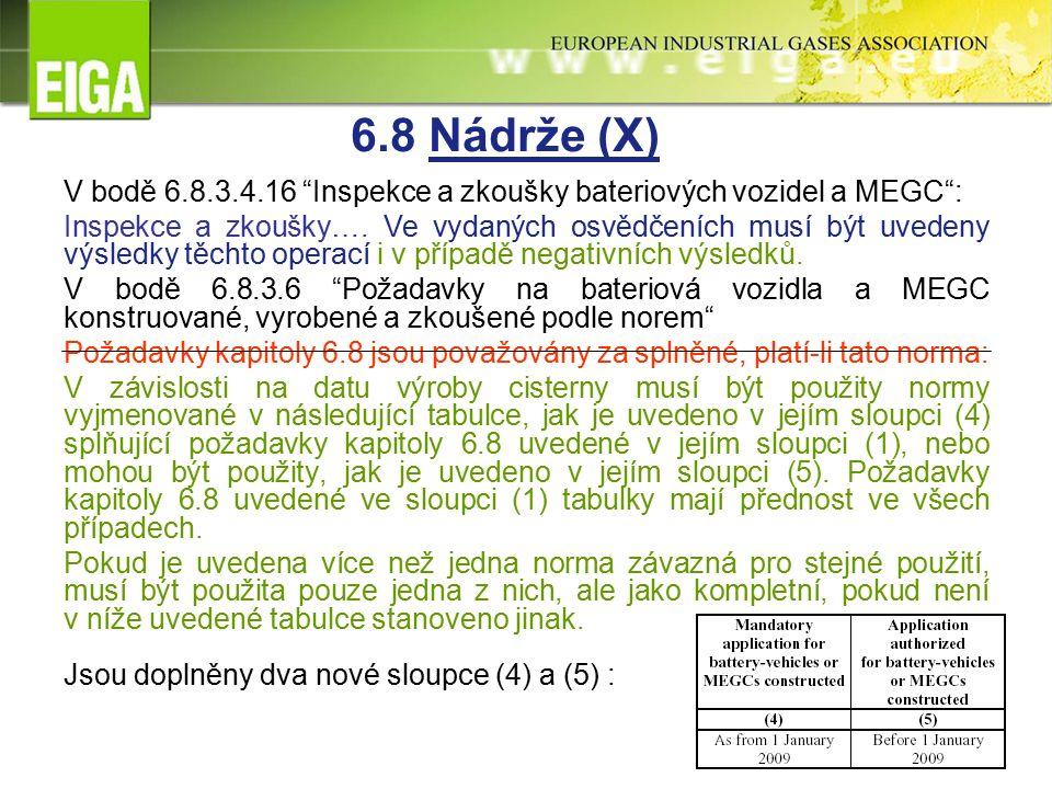 V bodě 6.8.3.4.16 Inspekce a zkoušky bateriových vozidel a MEGC : Inspekce a zkoušky….