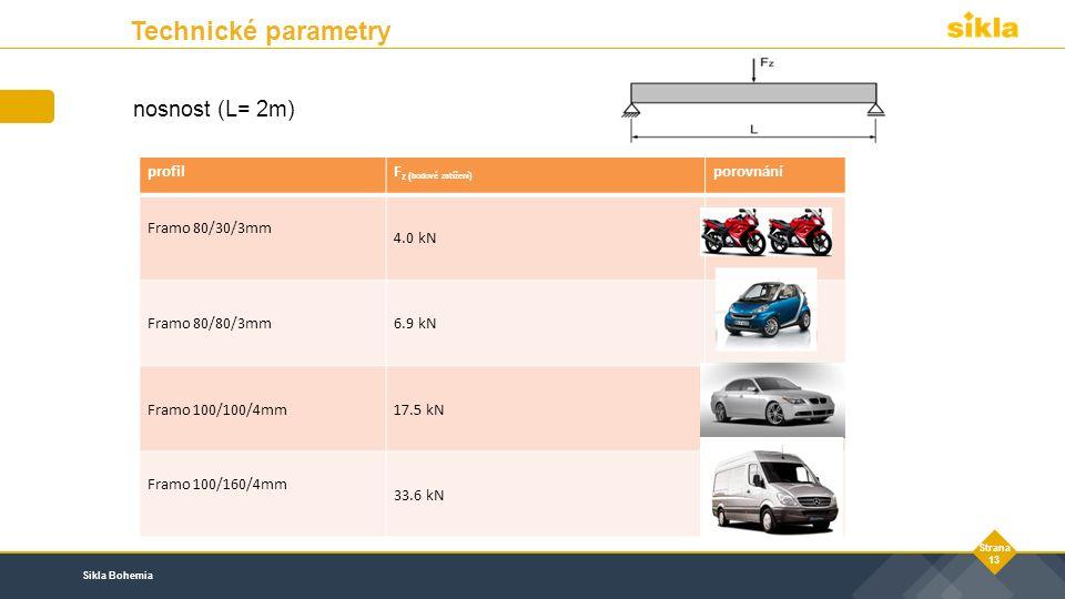 Sikla Bohemia Strana 13 profilF z ( bodové zatížení) porovnání Framo 80/30/3mm 4.0 kN2 motor bikes Framo 80/80/3mm6.9 kN Framo 100/100/4mm17.5 kN1 Audi A6 Framo 100/160/4mm 33.6 kN1 MB Sprinter nosnost (L= 2m) Technické parametry