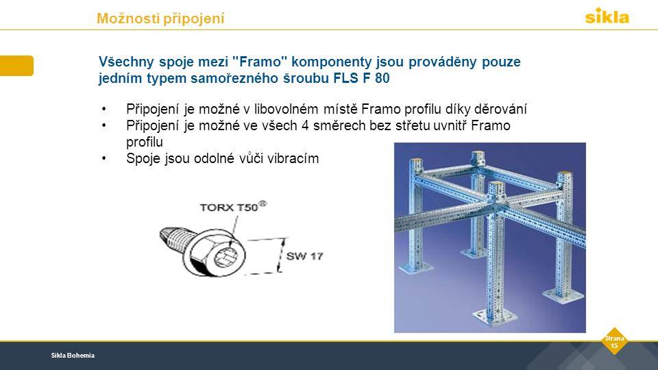 Sikla Bohemia Strana 15 Možnosti připojení Všechny spoje mezi Framo komponenty jsou prováděny pouze jedním typem samořezného šroubu FLS F 80 Připojení je možné v libovolném místě Framo profilu díky děrování Připojení je možné ve všech 4 směrech bez střetu uvnitř Framo profilu Spoje jsou odolné vůči vibracím