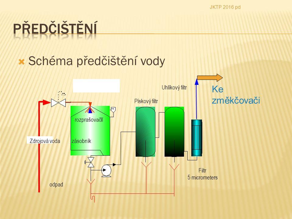  Schéma předčištění vody JKTP 2016 pd