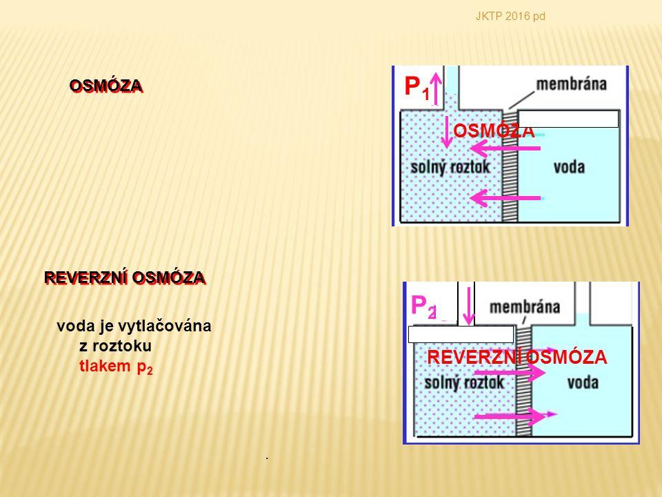 OSMÓZA P1P1 P2P2 REVERZNÍ OSMÓZA.