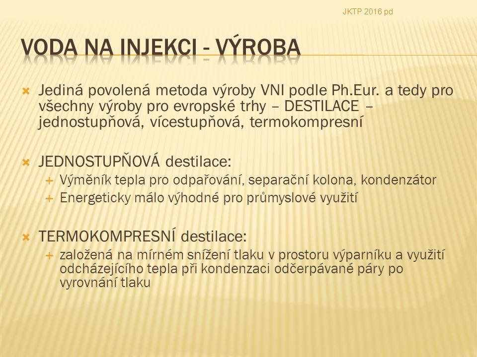  Jediná povolená metoda výroby VNI podle Ph.Eur.