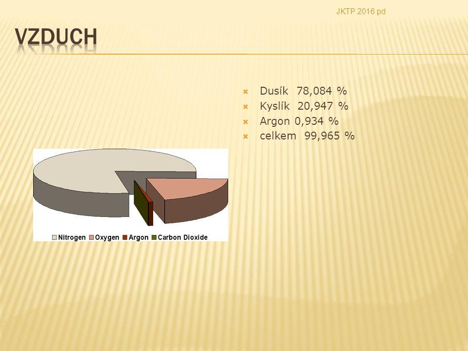 Dusík 78,084 %  Kyslík 20,947 %  Argon 0,934 %  celkem 99,965 % JKTP 2016 pd