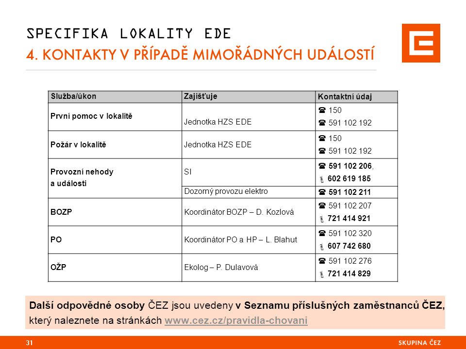 SPECIFIKA LOKALITY EDE 4.