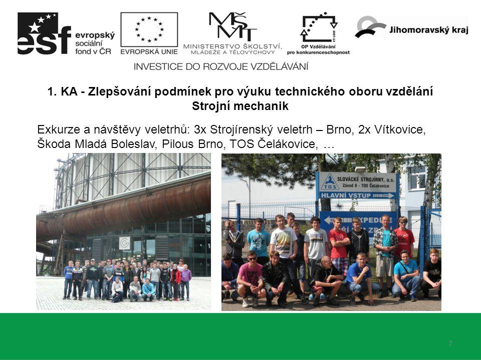7 1. KA - Zlepšování podmínek pro výuku technického oboru vzdělání Strojní mechanik Exkurze a návštěvy veletrhů: 3x Strojírenský veletrh – Brno, 2x Ví