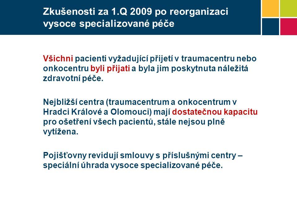 Zkušenosti za 1.Q 2009 po reorganizaci vysoce specializované péče Všichni pacienti vyžadující přijetí v traumacentru nebo onkocentru byli přijati a byla jim poskytnuta náležitá zdravotní péče.