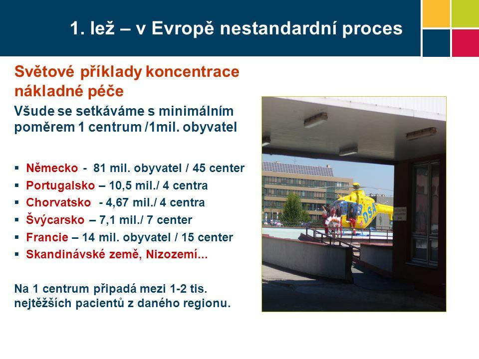 1. lež – v Evropě nestandardní proces Světové příklady koncentrace nákladné péče Všude se setkáváme s minimálním poměrem 1 centrum /1mil. obyvatel  N