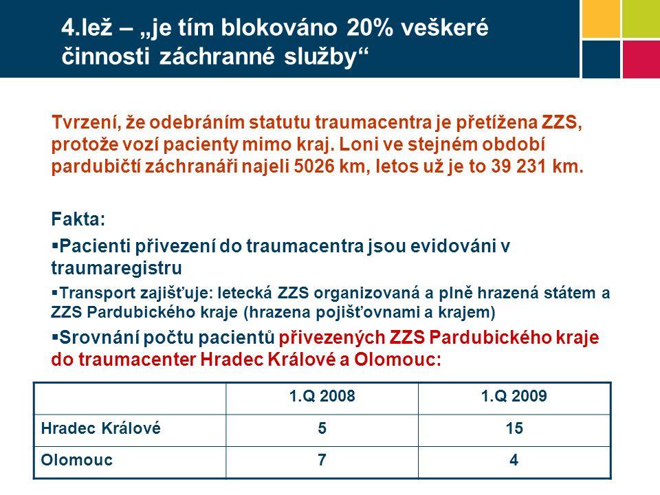 """4.lež – """"je tím blokováno 20% veškeré činnosti záchranné služby Tvrzení, že odebráním statutu traumacentra je přetížena ZZS, protože vozí pacienty mimo kraj."""