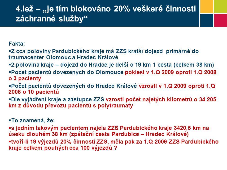 """4.lež – """"je tím blokováno 20% veškeré činnosti záchranné služby Fakta:  Z cca poloviny Pardubického kraje má ZZS kratší dojezd primárně do traumacenter Olomouc a Hradec Králové  2.polovina kraje – dojezd do Hradce je delší o 19 km 1 cesta (celkem 38 km)  Počet pacientů dovezených do Olomouce poklesl v 1.Q 2009 oproti 1.Q 2008 o 3 pacienty  Počet pacientů dovezených do Hradce Králové vzrostl v 1.Q 2009 oproti 1.Q 2008 o 10 pacientů  Dle vyjádření kraje a zástupce ZZS vzrostl počet najetých kilometrů o 34 205 km z důvodu převozu pacientů s polytraumaty  To znamená, že:  s jedním takovým pacientem najela ZZS Pardubického kraje 3420,5 km na úseku dlouhém 38 km (zpáteční cesta Pardubice – Hradec Králové)  tvoří-li 19 výjezdů 20% činnosti ZZS, měla pak za 1.Q 2009 ZZS Pardubického kraje celkem pouhých cca 100 výjezdů"""