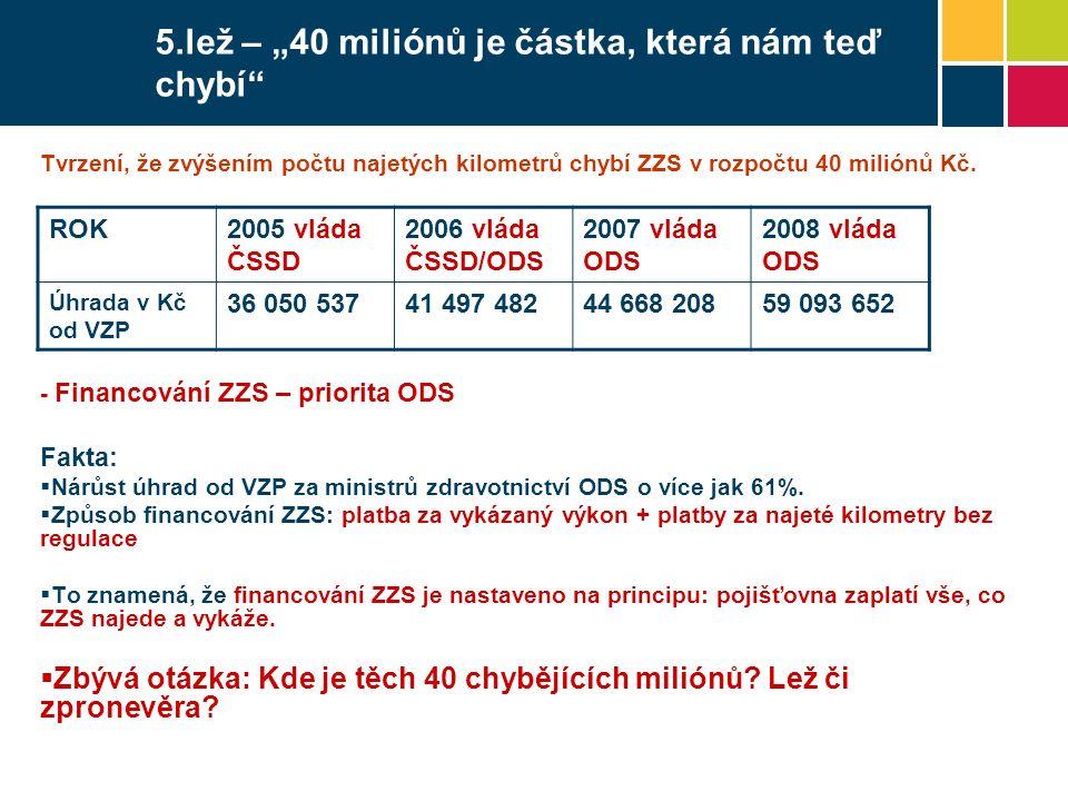 """5.lež – """"40 miliónů je částka, která nám teď chybí Tvrzení, že zvýšením počtu najetých kilometrů chybí ZZS v rozpočtu 40 miliónů Kč."""