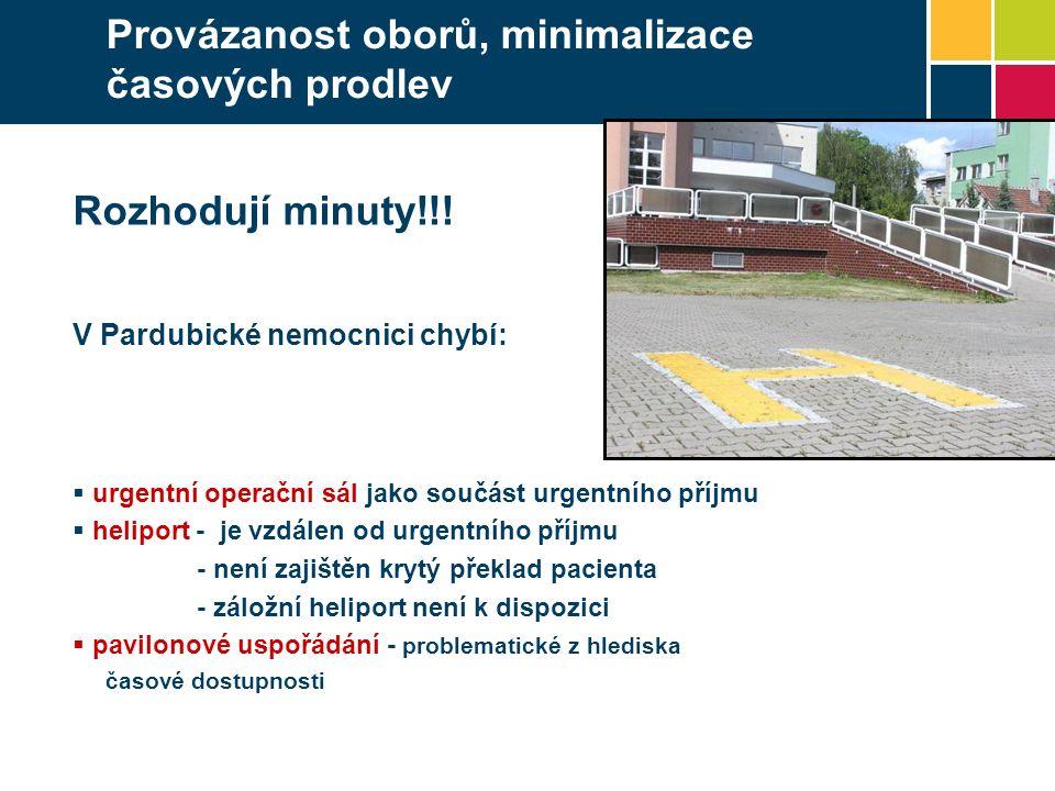 Provázanost oborů, minimalizace časových prodlev Rozhodují minuty!!.