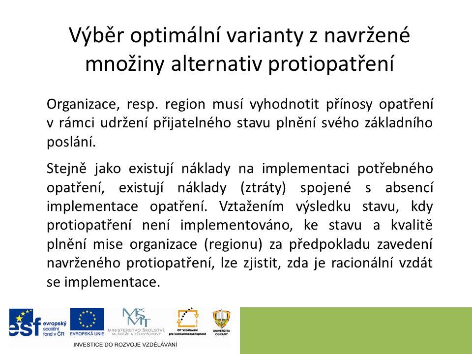 Výběr optimální varianty z navržené množiny alternativ protiopatření Organizace, resp.