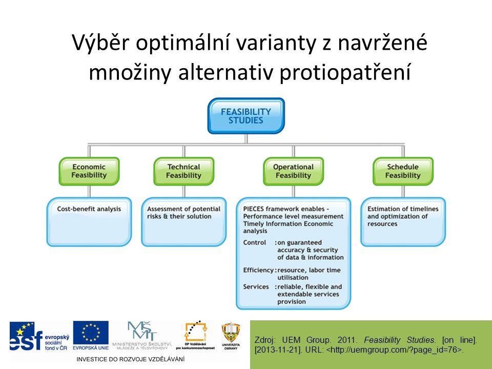 Výběr optimální varianty z navržené množiny alternativ protiopatření Zdroj: UEM Group.