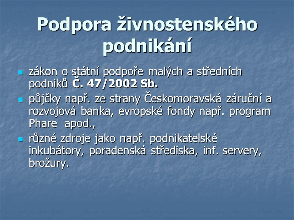 Podpora živnostenského podnikání zákon o státní podpoře malých a středních podniků Č.