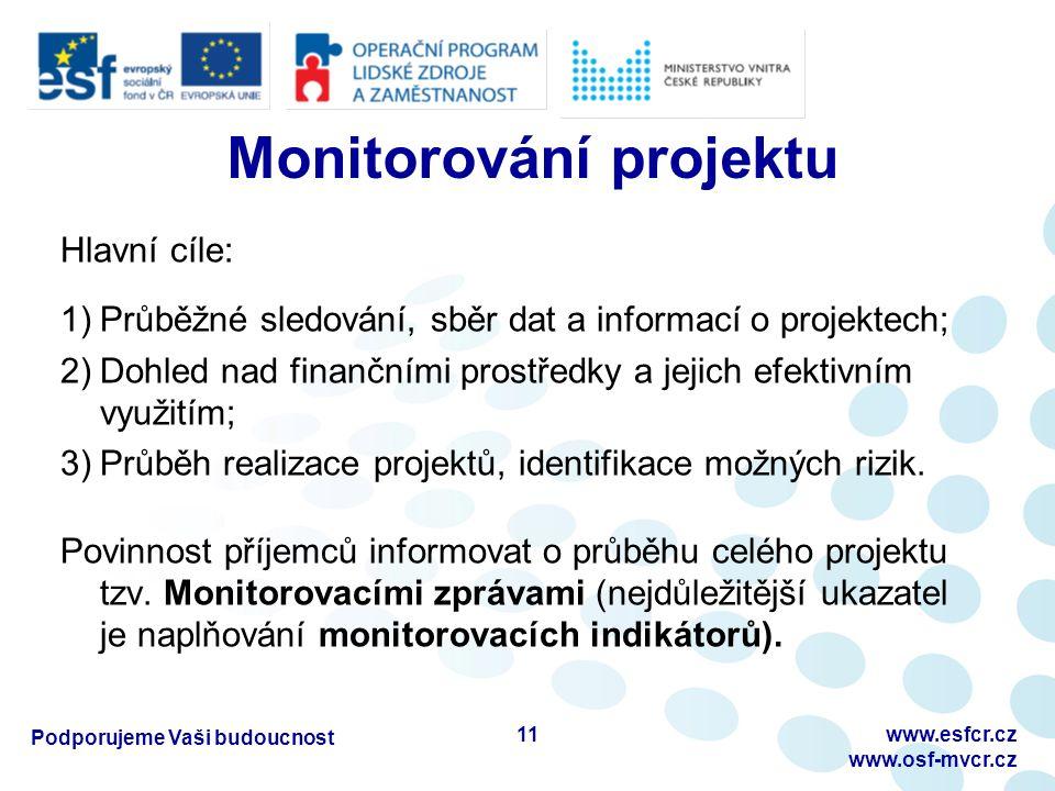 Monitorování projektu Hlavní cíle: 1)Průběžné sledování, sběr dat a informací o projektech; 2)Dohled nad finančními prostředky a jejich efektivním vyu