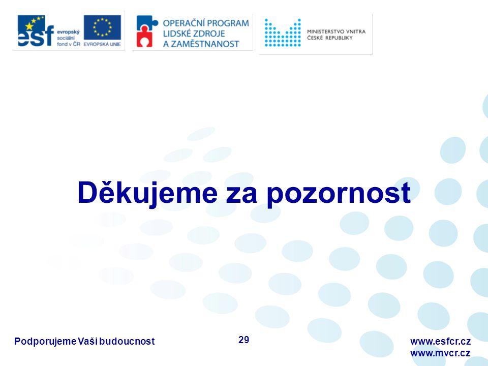Děkujeme za pozornost Podporujeme Vaši budoucnostwww.esfcr.cz www.mvcr.cz 29