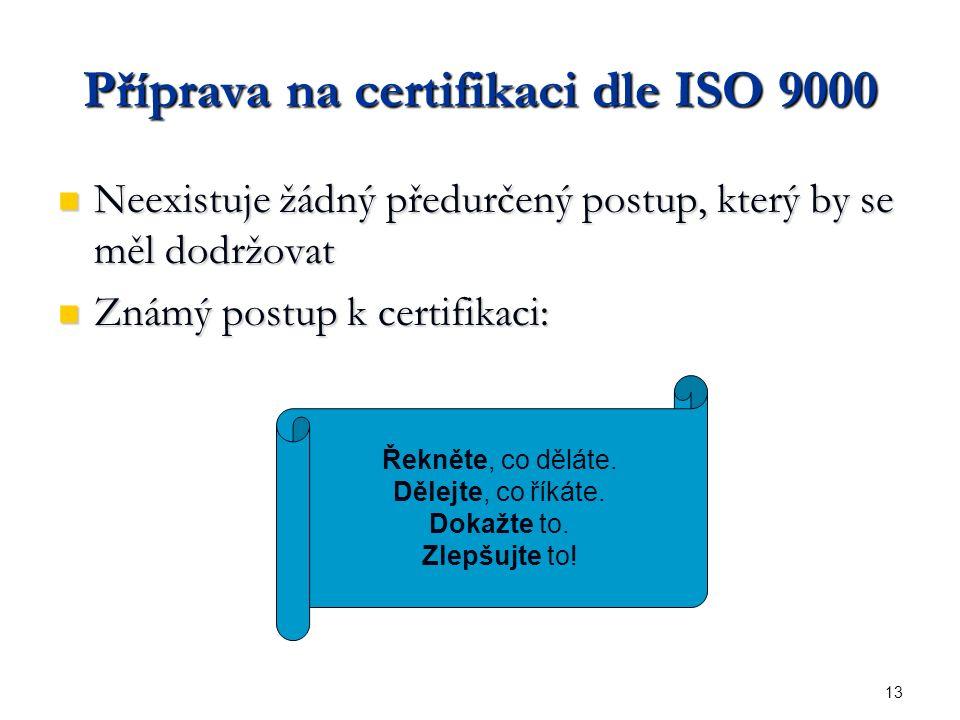 13 Příprava na certifikaci dle ISO 9000 Neexistuje žádný předurčený postup, který by se měl dodržovat Neexistuje žádný předurčený postup, který by se měl dodržovat Známý postup k certifikaci: Známý postup k certifikaci: Řekněte, co děláte.