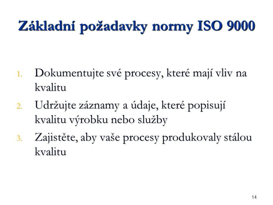 14 Základní požadavky normy ISO 9000 1. Dokumentujte své procesy, které mají vliv na kvalitu 2.