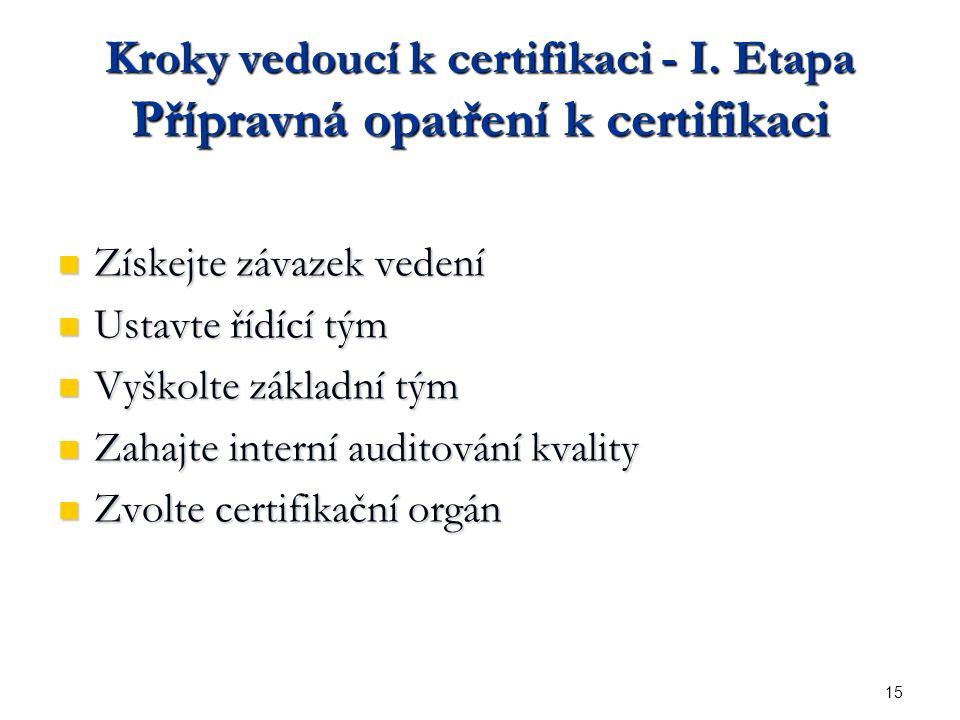15 Kroky vedoucí k certifikaci - I.