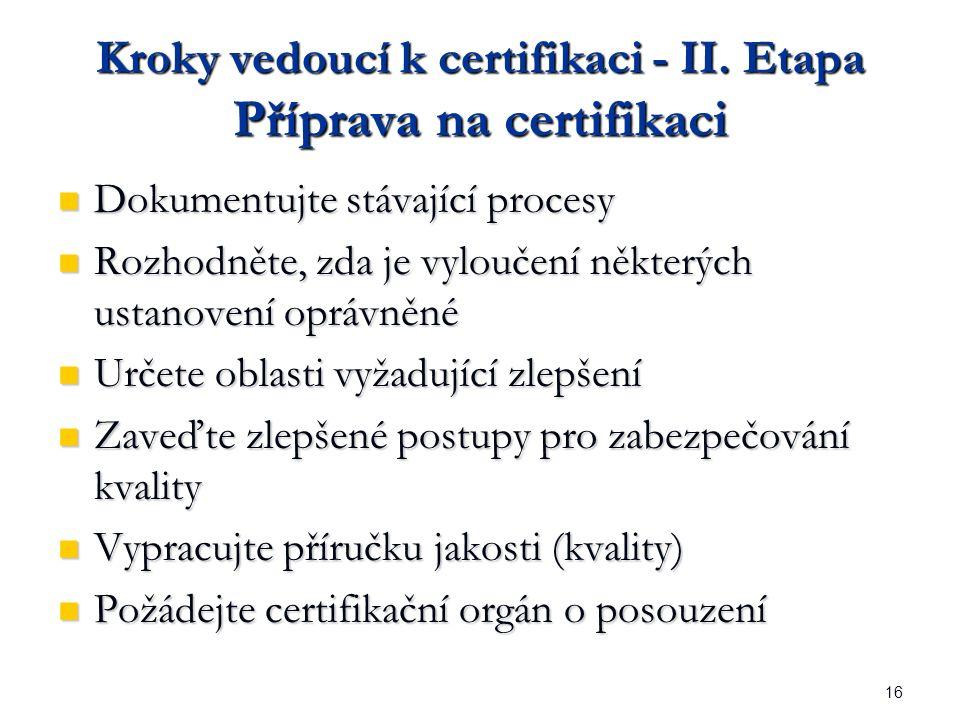 16 Kroky vedoucí k certifikaci - II.
