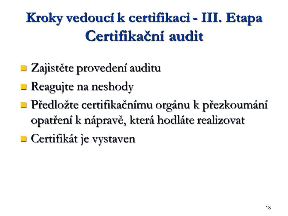 18 Kroky vedoucí k certifikaci - III.