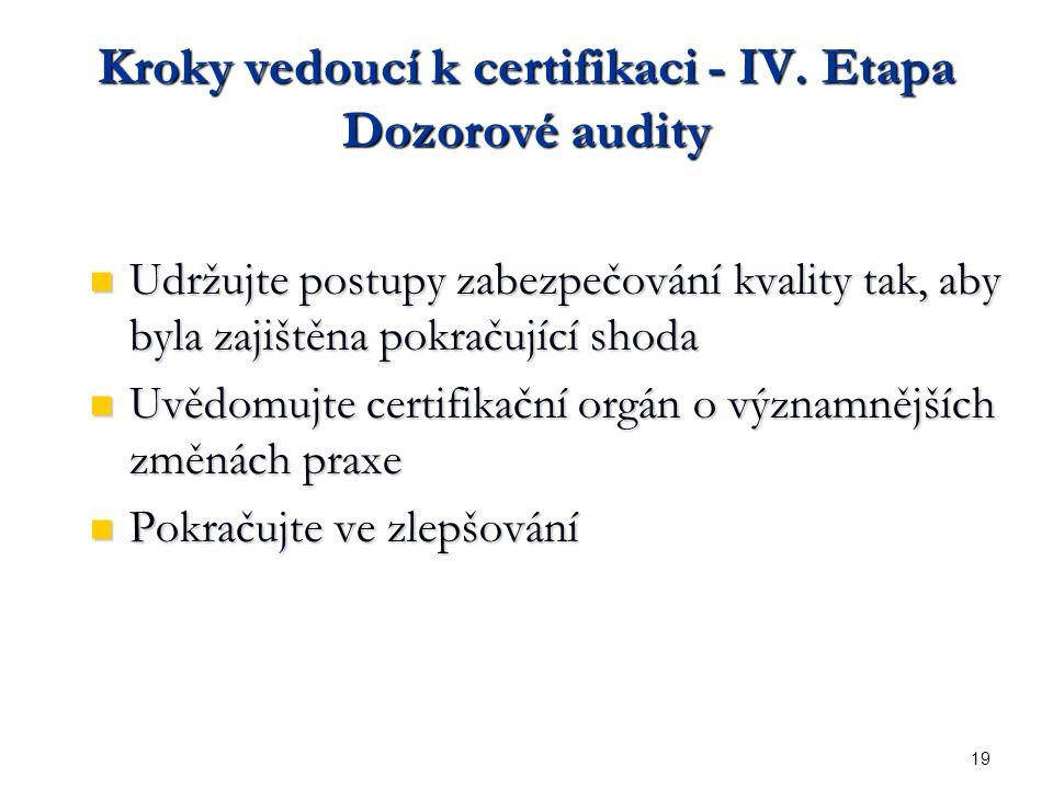 19 Kroky vedoucí k certifikaci - IV.